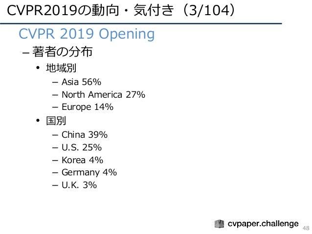 CVPR2019の動向・気付き(3/104) 48 • CVPR 2019 Opening – 著者の分布 • 地域別 – Asia 56% – North America 27% – Europe 14% • 国別 – China 39% –...
