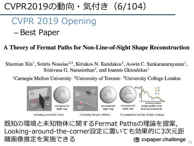 CVPR2019の動向・気付き(6/104) 51 • CVPR 2019 Opening – Best Paper 既知の環境と未知物体に関するFermat Pathsの理論を提案, Looking-around-the-corner設定に置...