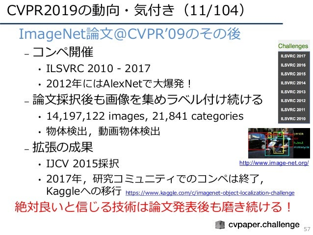 CVPR2019の動向・気付き(11/104) 57 • ImageNet論⽂@CVPR'09のその後 – コンペ開催 • ILSVRC 2010 - 2017 • 2012年にはAlexNetで⼤爆発! – 論⽂採択後も画像を集めラベル付け続...