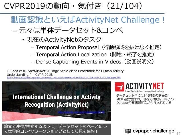 CVPR2019の動向・気付き(21/104) 67 • 動画認識といえばActivityNet Challenge! – 元々は単体データセット&コンペ • 現在のActivityNetのタスク – Temporal Action Propo...