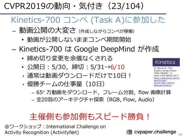 CVPR2019の動向・気付き(23/104) 69 • Kinetics-700 コンペ (Task A)に参加した – 動画公開の⼤変さ(作成しながらコンペが稼働) • 動画が公開しないままコンペ期間開始 – Kinetics-700 は ...
