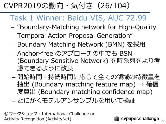 """CVPR2019の動向・気付き(26/104) 72 • Task 1 Winner: Baidu VIS, AUC 72.99 – """"Boundary-Matching network for High-Quality Temporal Ac..."""