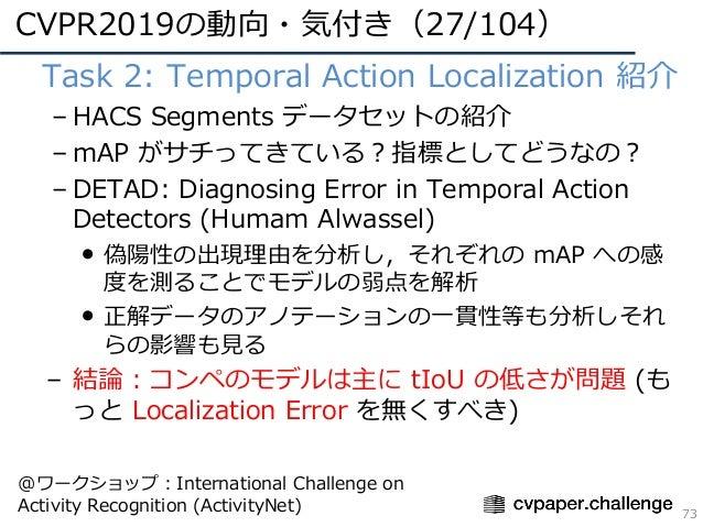 CVPR2019の動向・気付き(27/104) 73 • Task 2: Temporal Action Localization 紹介 – HACS Segments データセットの紹介 – mAP がサチってきている?指標としてどうなの? ...