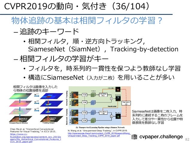 CVPR2019の動向・気付き(36/104) 82 • 物体追跡の基本は相関フィルタの学習? – 追跡のキーワード • 相関フィルタ,順・逆⽅向トラッキング, SiameseNet(SiamNet),Tracking-by-detection...