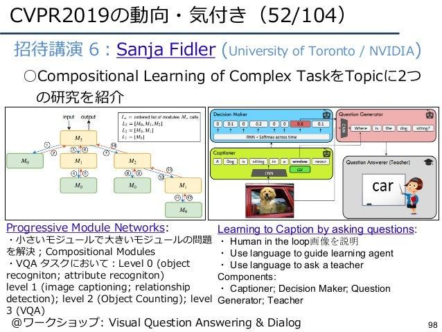 CVPR2019の動向・気付き(52/104) 98 ●招待講演 6:Sanja Fidler (University of Toronto / NVIDIA) ○Compositional Learning of Complex TaskをT...