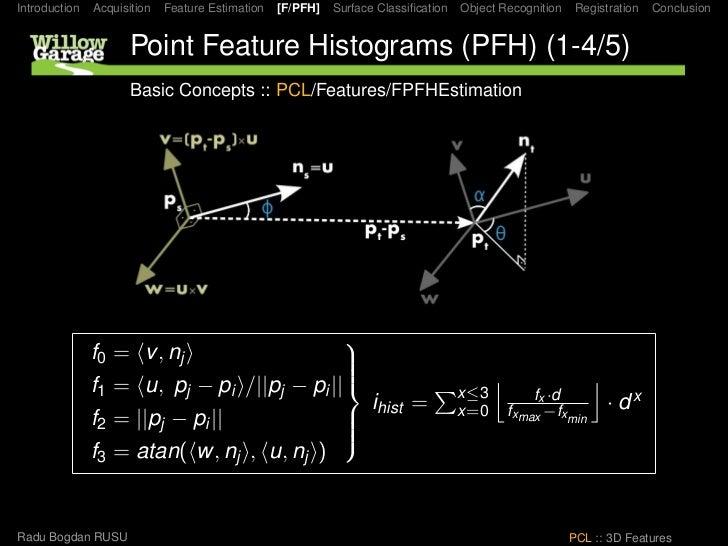 Introduction   Acquisition   Feature Estimation   [F/PFH]   Surface Classification   Object Recognition    Registration   C...