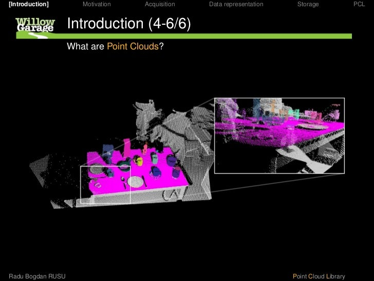Cvpr2010 open source vision software, intro and training