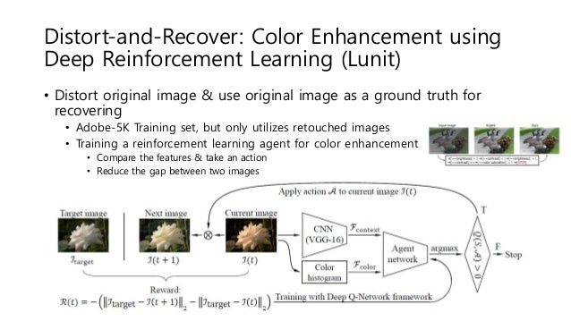 Cvpr 2018 papers review (efficient computing)