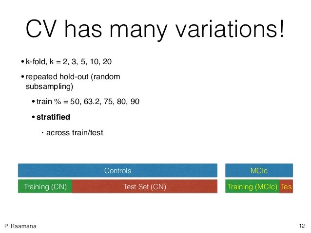 Cross-validation Tutorial: What, how and which?