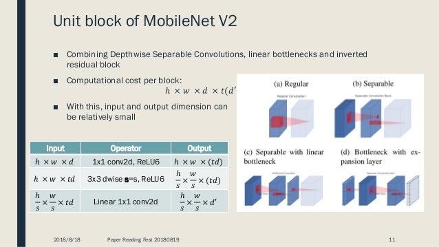 CVPR 2018 Paper Reading MobileNet V2