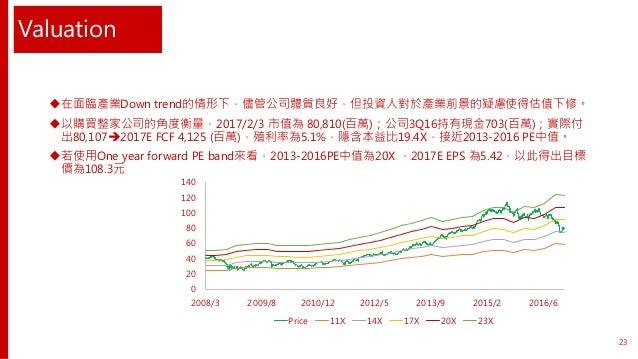 Valuation 在面臨產業Down trend的情形下,儘管公司體質良好,但投資人對於產業前景的疑慮使得估值下修。 以購買整家公司的角度衡量,2017/2/3 市值為 80,810(百萬);公司3Q16持有現金703(百萬);實際付 出...