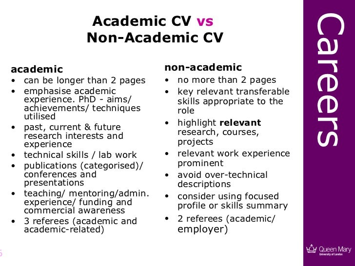 academic cv creative writing