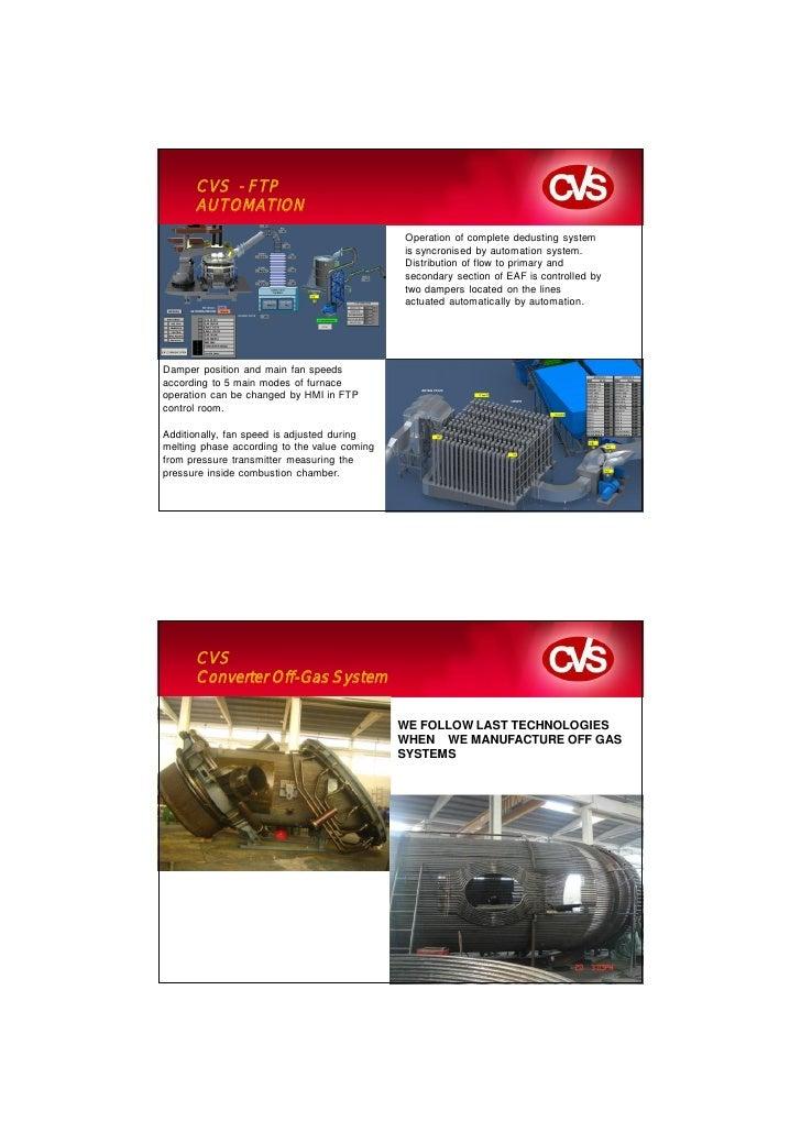 cvs dss ftp project description