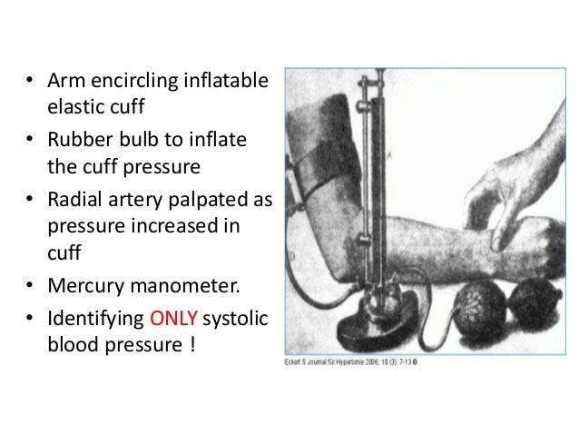 Cardio Vascular Monitoring, Anesthesia