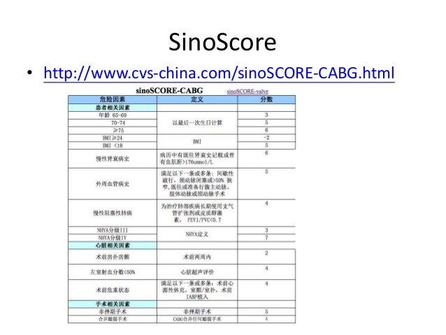 SinoScore • http://www.cvs-china.com/sinoSCORE-CABG.html