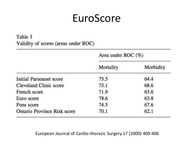 EuroScore European Journal of Cardio-thoracic Surgery 17 (2000) 400-406