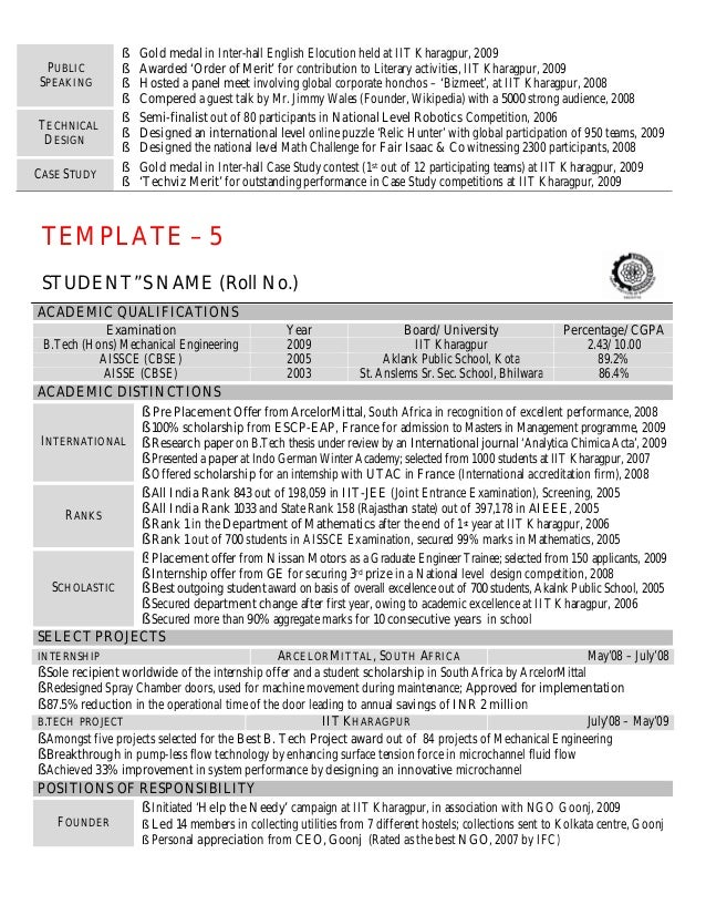 cv template by kgp