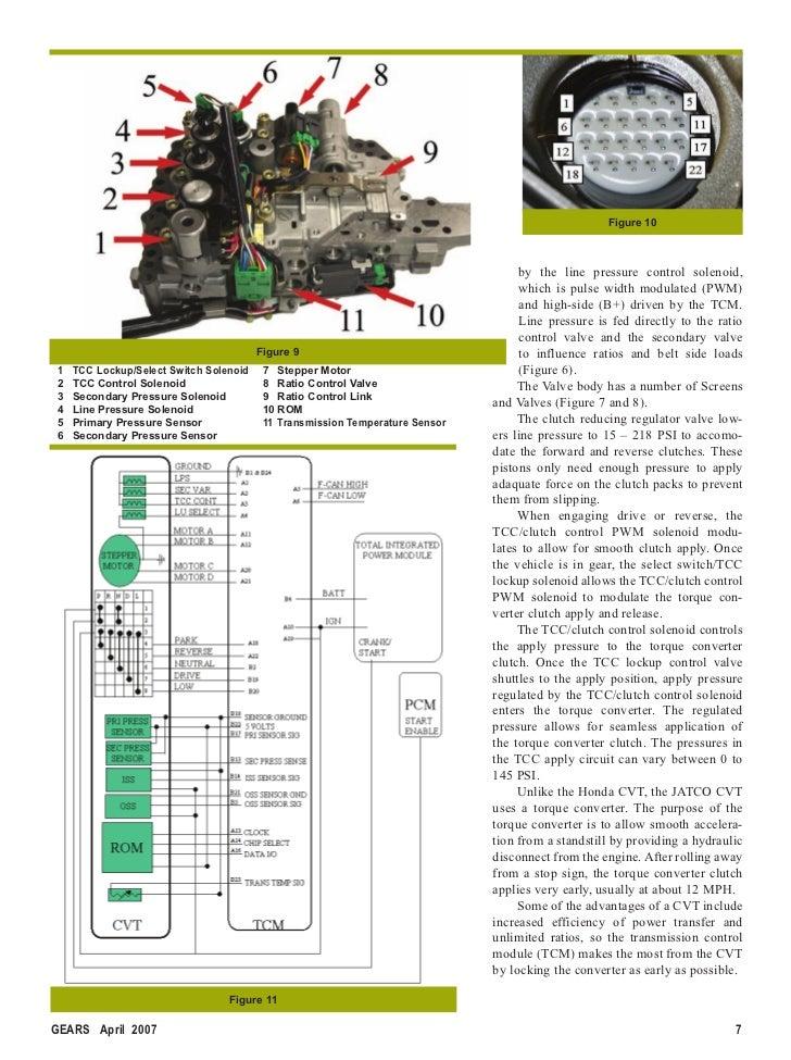 cvt trdg 4 728?cb=1346681161 cvt trdg 07 caliber transmission wiring diagram at eliteediting.co