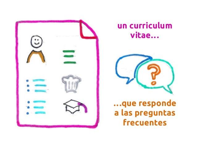 un curriculum vitae… …que responde a las preguntas frecuentes
