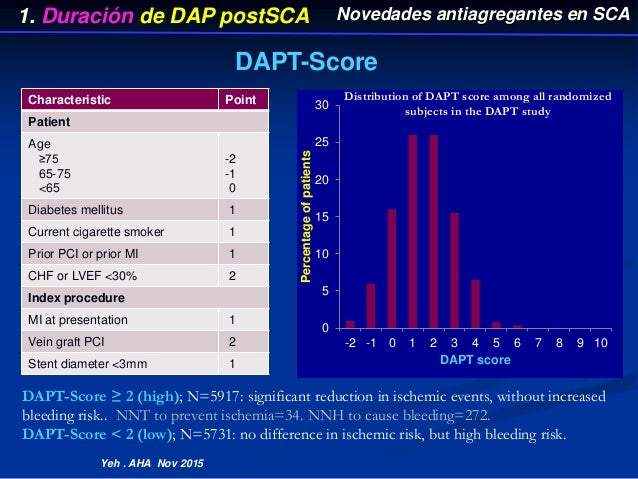 Ticagrelor stroke study