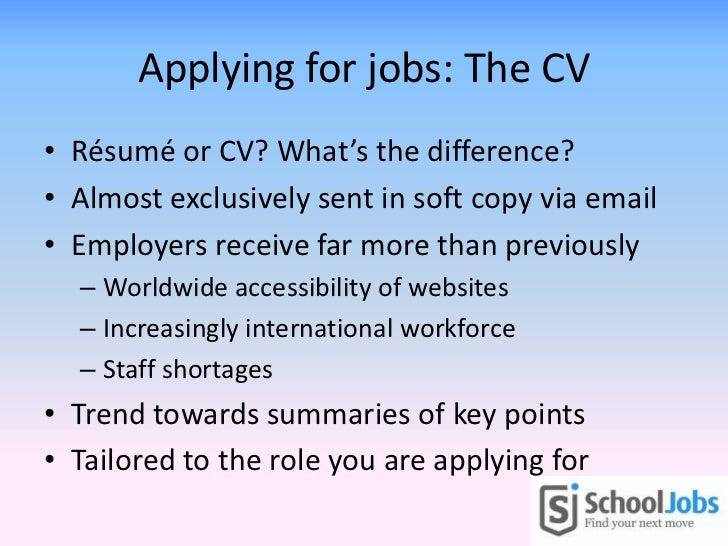 IEU CV workshop September 24
