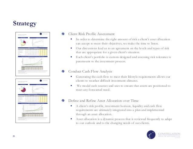 creating a brand identity pdf
