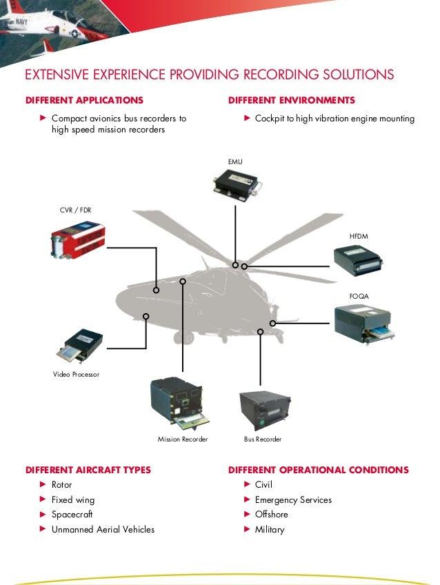 MatriQx Systems