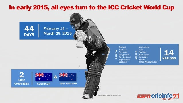 In early 2015, all eyes turn to the ICC Cricket World Cup February 14 – March 29, 2015 44 DAYS 14NATIONS England Australia...