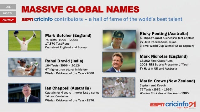 MASSIVE GLOBAL NAMES contributors – a hall of fame of the world's best talent LIVE DIGITAL CONTENT Mark Butcher (England) ...