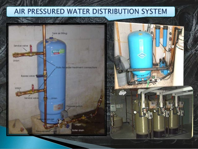 Cold Water Supply Distribution In Building