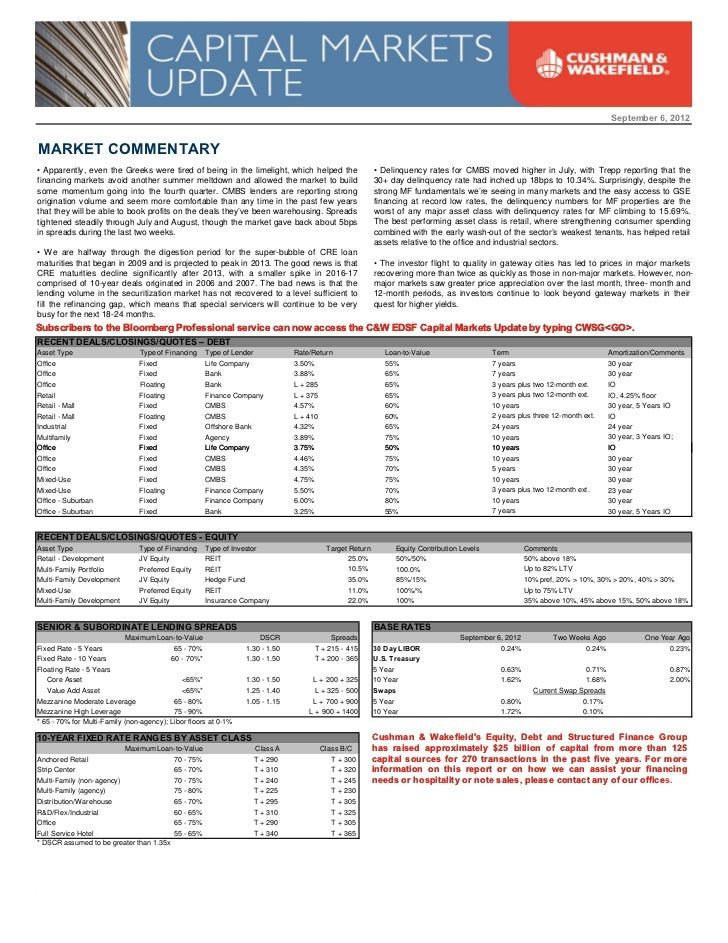 September 6, 2012MARKET COMMENTARY• Apparently, even the Greeks were tired of being in the limelight, which helped the    ...