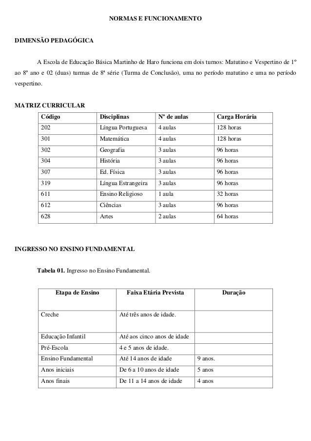 NORMAS E FUNCIONAMENTO DIMENSÃO PEDAGÓGICA A Escola de Educação Básica Martinho de Haro funciona em dois turnos: Matutino ...