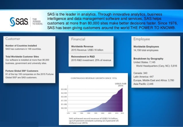 Cwin16 tls-partner-sas new-open_analytics_platform Slide 3