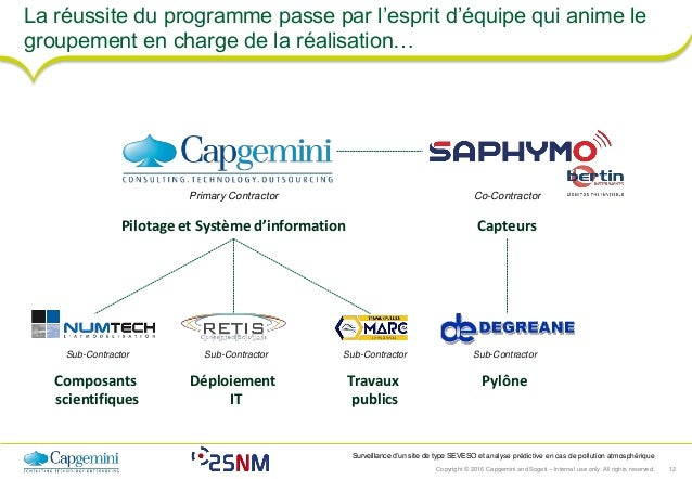 Copyright © 2016 Capgemini and Sogeti – Internal use only. All rights reserved. 12 Surveillance d'un site de type SEVESO e...