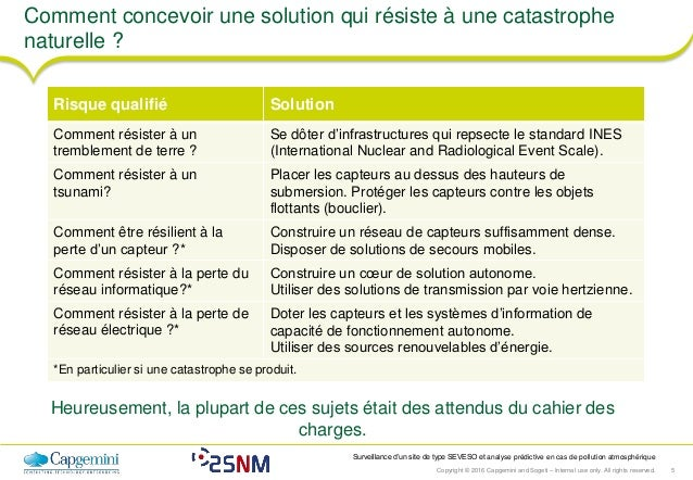 Copyright © 2016 Capgemini and Sogeti – Internal use only. All rights reserved. 5 Surveillance d'un site de type SEVESO et...