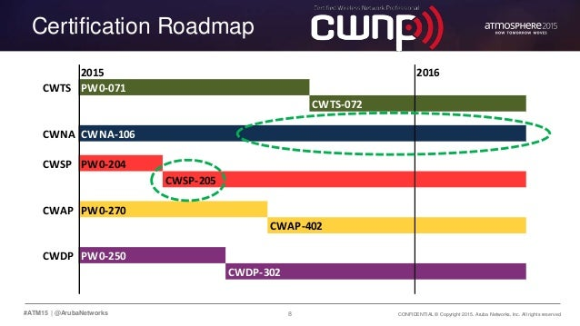 Mobility certification through CWNP and Aruba