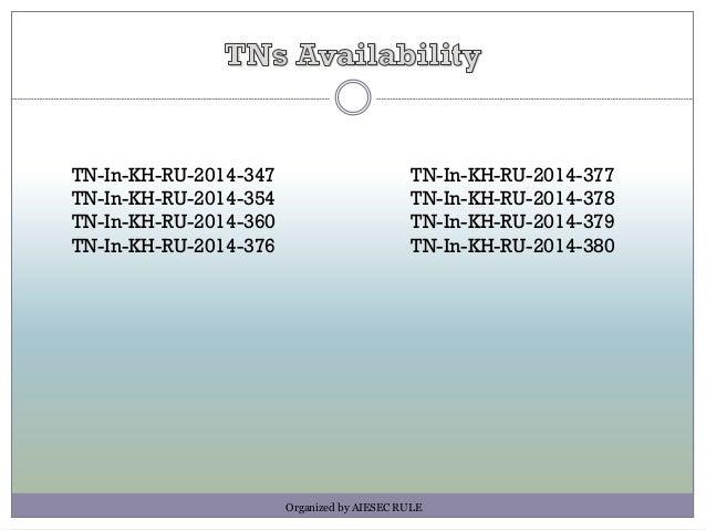 Organized by AIESEC RULE TN-In-KH-RU-2014-347 TN-In-KH-RU-2014-354 TN-In-KH-RU-2014-360 TN-In-KH-RU-2014-376 TN-In-KH-RU-2...