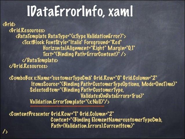Обзор C# WPF MVVM