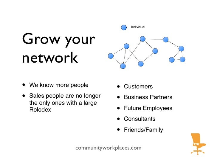 Grow your network •   We know more people                                   •   Customers •   Sales people are no longer  ...