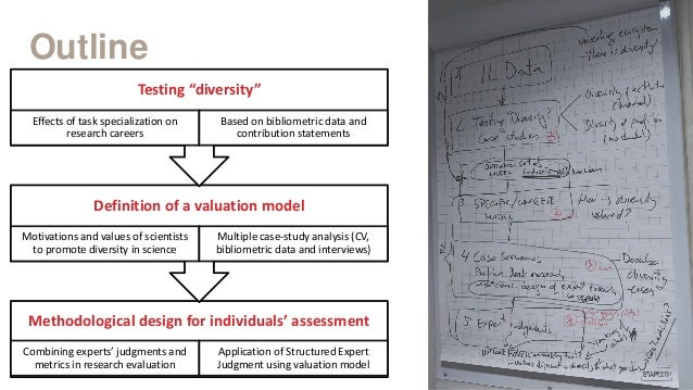 Unveiling the Ecosystem of Science: How can we characterize and assess diversity of profiles in science Slide 3