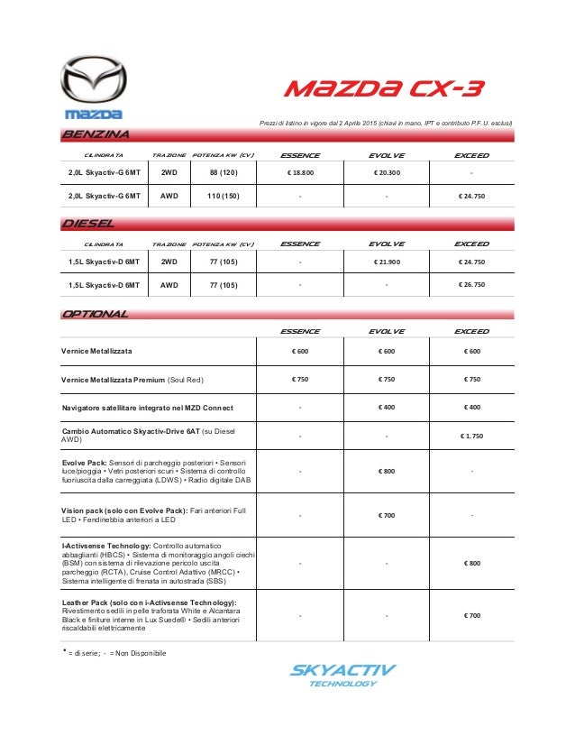 mazda cx-3 prezzi e dati tecnici