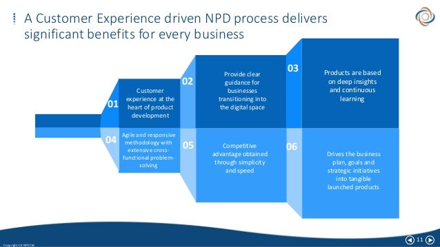 11 Copyright CX NPD ltd A Customer Experience driven NPD process delivers significant benefits for every business Customer...