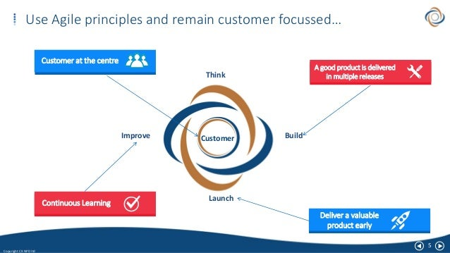 5 Copyright CX NPD ltd Use Agile principles and remain customer focussed… Think Build Launch Improve Customer Customer at ...