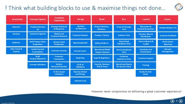 9 Copyright CX NPD ltd Think what building blocks to use & maximise things not done… Concept Capture Customer Experience D...