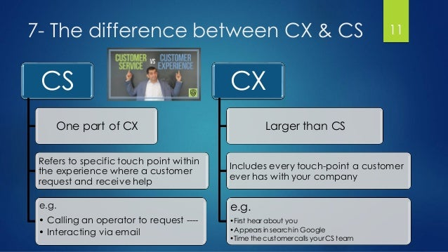 7- The difference between CX & CS 11 CS One part of CX Refers to specific touch point within the experience where a custom...
