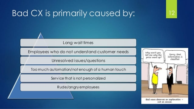 Bad CX is primarily caused by: Long wait times Employees who do not understand customer needs Unresolved issues/questions ...