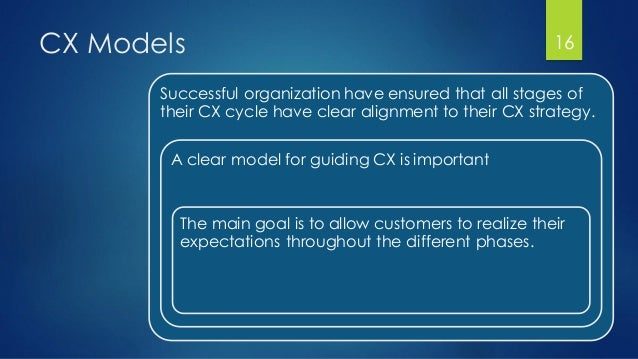 CX Models 16 Successful organization have ensured that all stages of their CX cycle have clear alignment to their CX strat...