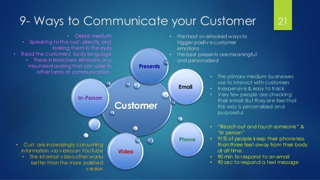 9- Ways to Communicate your Customer Customer In-Person Email Phone Video Presents 21 • Oldest medium • Speaking to the cu...