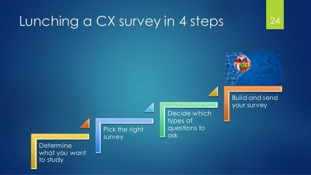 Lunching a CX survey in 4 steps 24 Determine what you want to study Pick the right survey Decide which types of questions ...