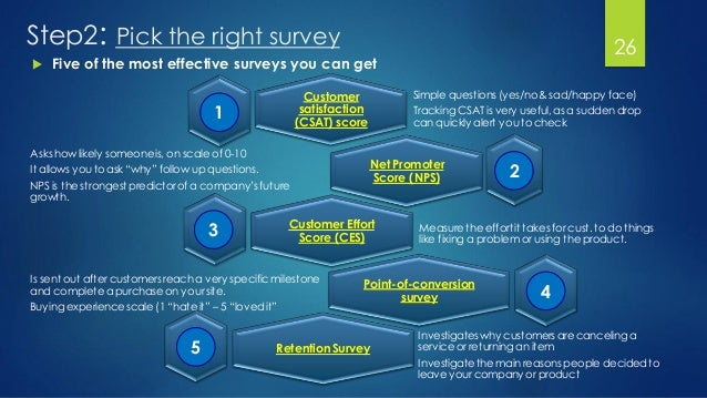 Step2: Pick the right survey 26  Five of the most effective surveys you can get Customer satisfaction (CSAT) score Simple...